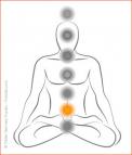 """Sonnenglobuli """"Sakralchakra"""" e-motion Healing Nr. 351 energetische Lichtglobuli"""